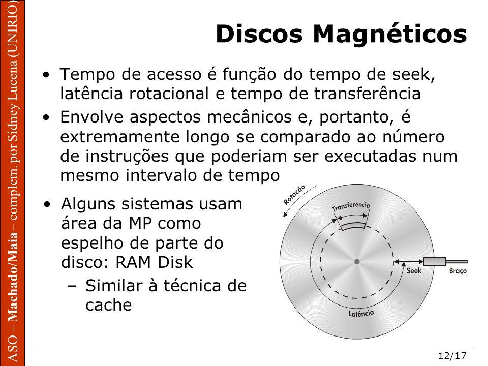 Discos Magnéticos Tempo de acesso é função do tempo de seek, latência rotacional e tempo de transferência.