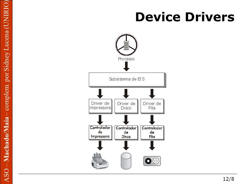 Device Drivers ASO – Machado/Maia – complem. por Sidney Lucena (UNIRIO)