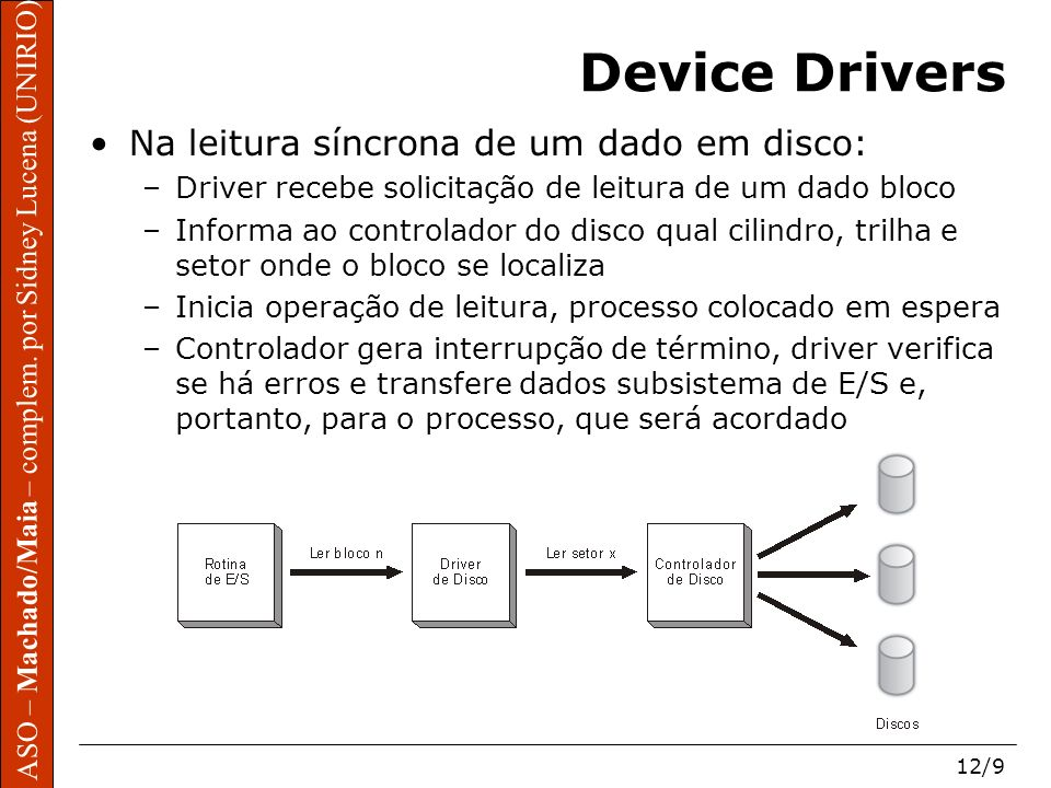Device Drivers Na leitura síncrona de um dado em disco: