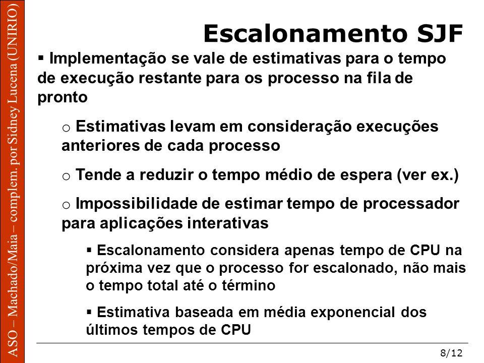 Escalonamento SJF Implementação se vale de estimativas para o tempo de execução restante para os processo na fila de pronto.