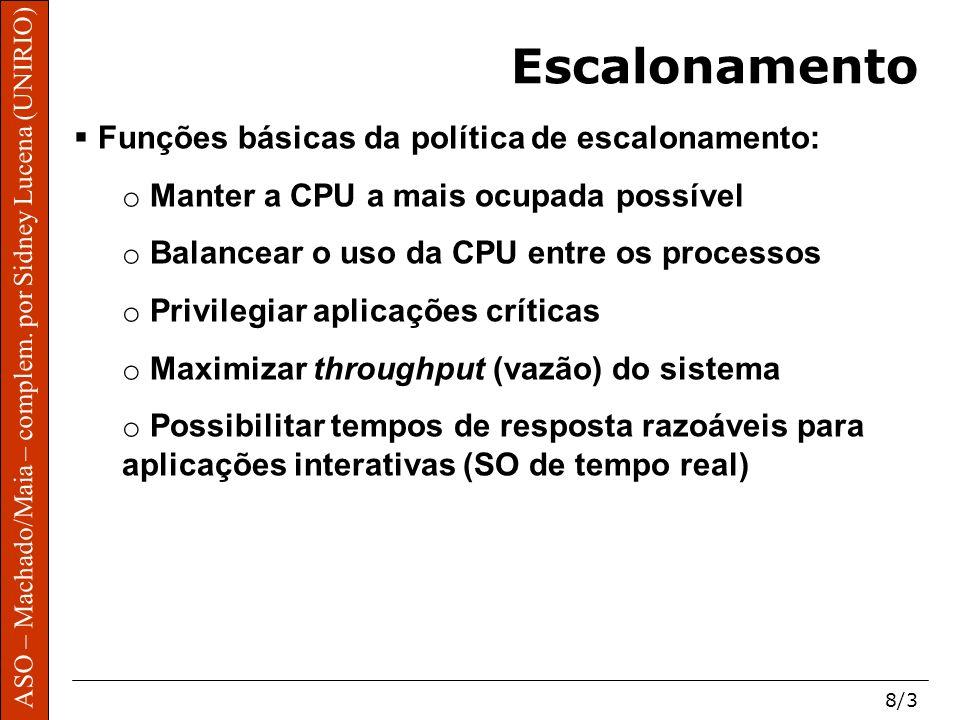 Escalonamento Funções básicas da política de escalonamento: