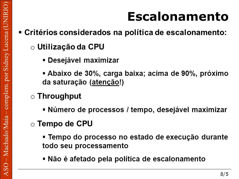Escalonamento Critérios considerados na política de escalonamento: