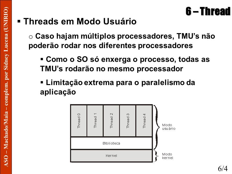 6 – Thread Threads em Modo Usuário