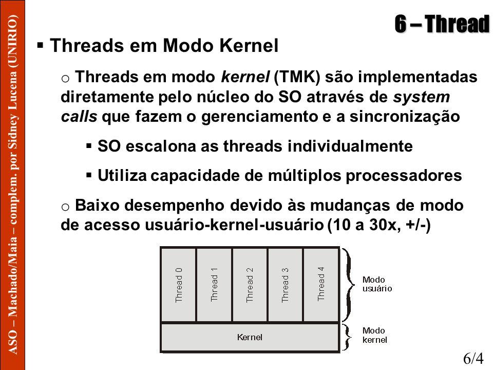 6 – Thread Threads em Modo Kernel