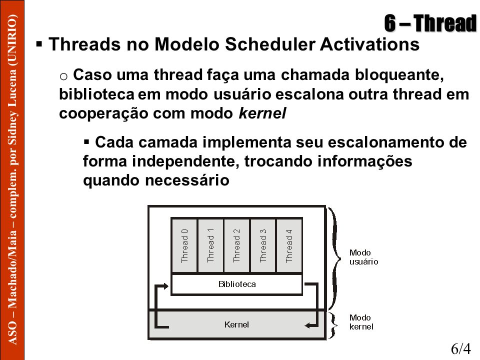 6 – Thread Threads no Modelo Scheduler Activations
