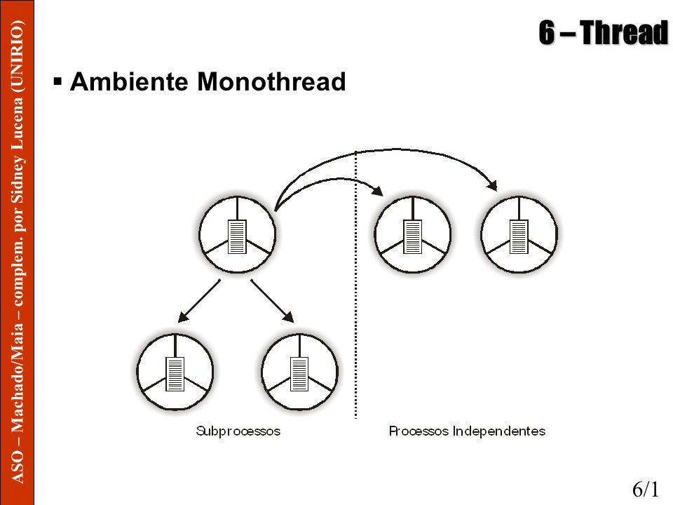 6 – Thread Ambiente Monothread 6/1