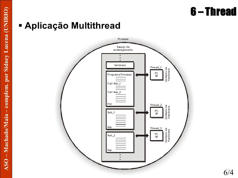 6 – Thread Aplicação Multithread 6/4