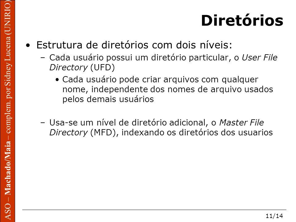 Diretórios Estrutura de diretórios com dois níveis:
