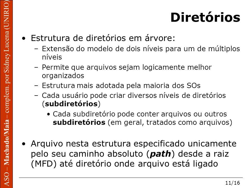 Diretórios Estrutura de diretórios em árvore: