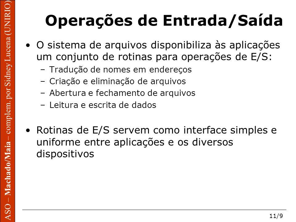 Operações de Entrada/Saída
