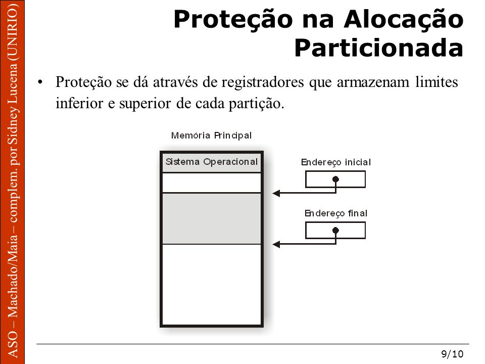 Proteção na Alocação Particionada
