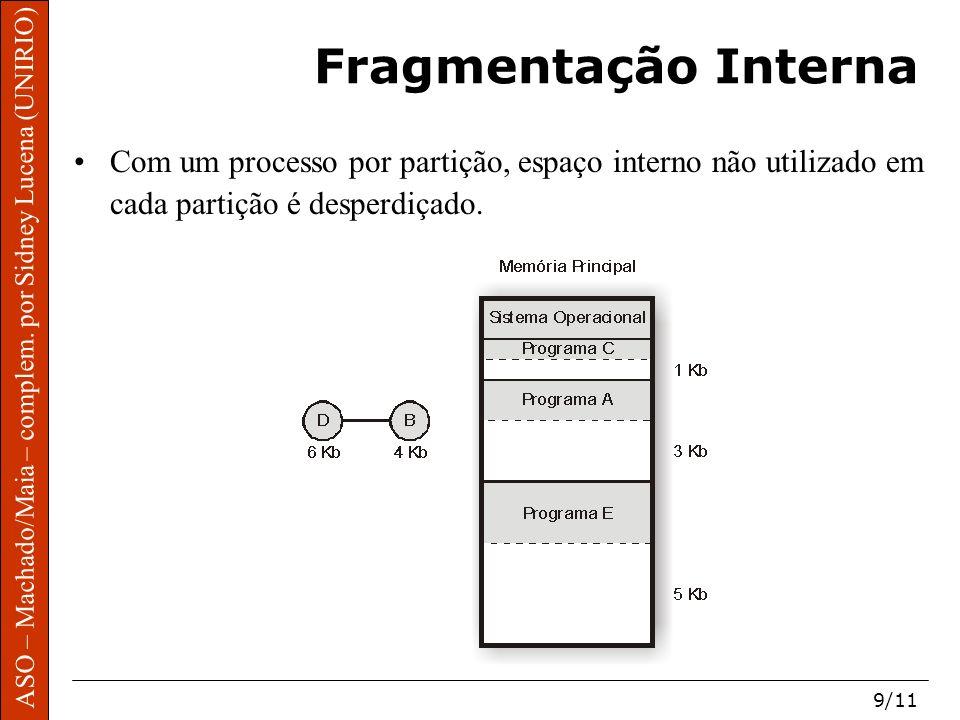 Fragmentação Interna Com um processo por partição, espaço interno não utilizado em cada partição é desperdiçado.
