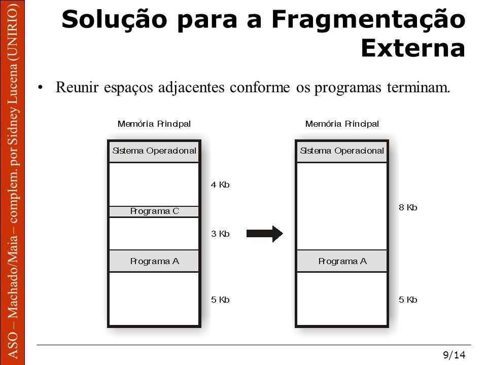 Solução para a Fragmentação Externa