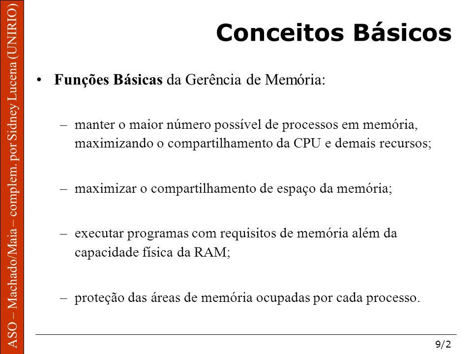 Conceitos Básicos Funções Básicas da Gerência de Memória: