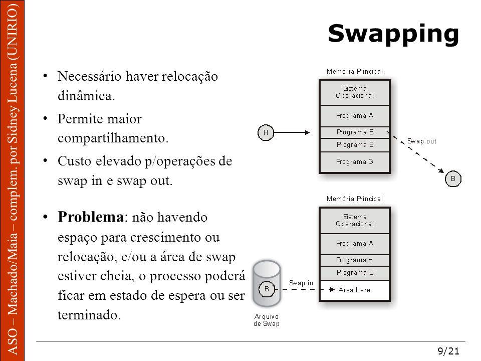 Swapping Necessário haver relocação dinâmica. Permite maior compartilhamento. Custo elevado p/operações de swap in e swap out.