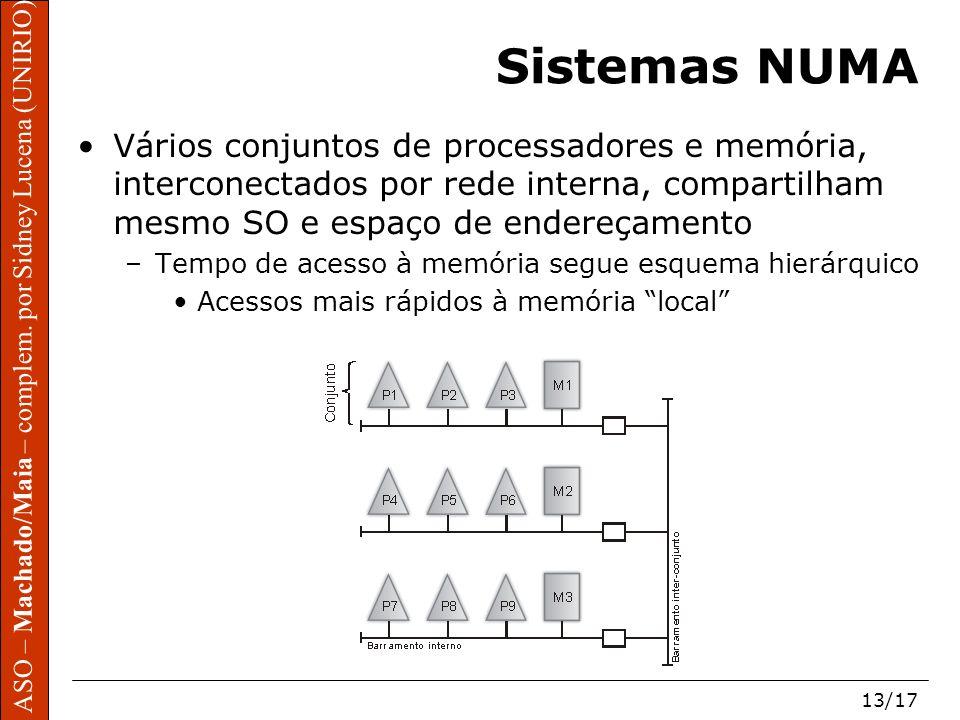 Sistemas NUMA Vários conjuntos de processadores e memória, interconectados por rede interna, compartilham mesmo SO e espaço de endereçamento.