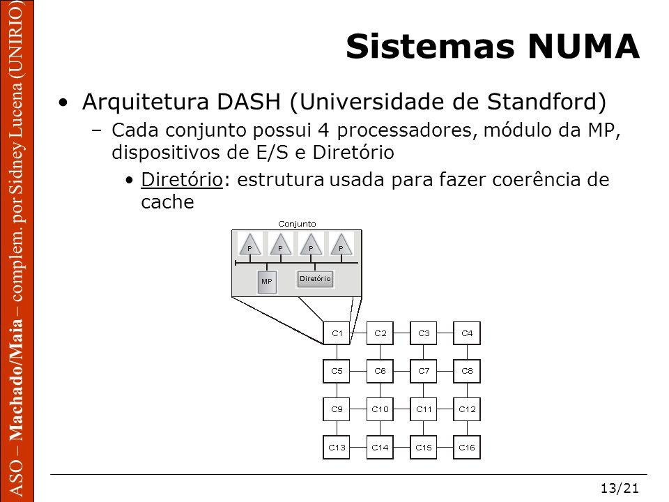 Sistemas NUMA Arquitetura DASH (Universidade de Standford)