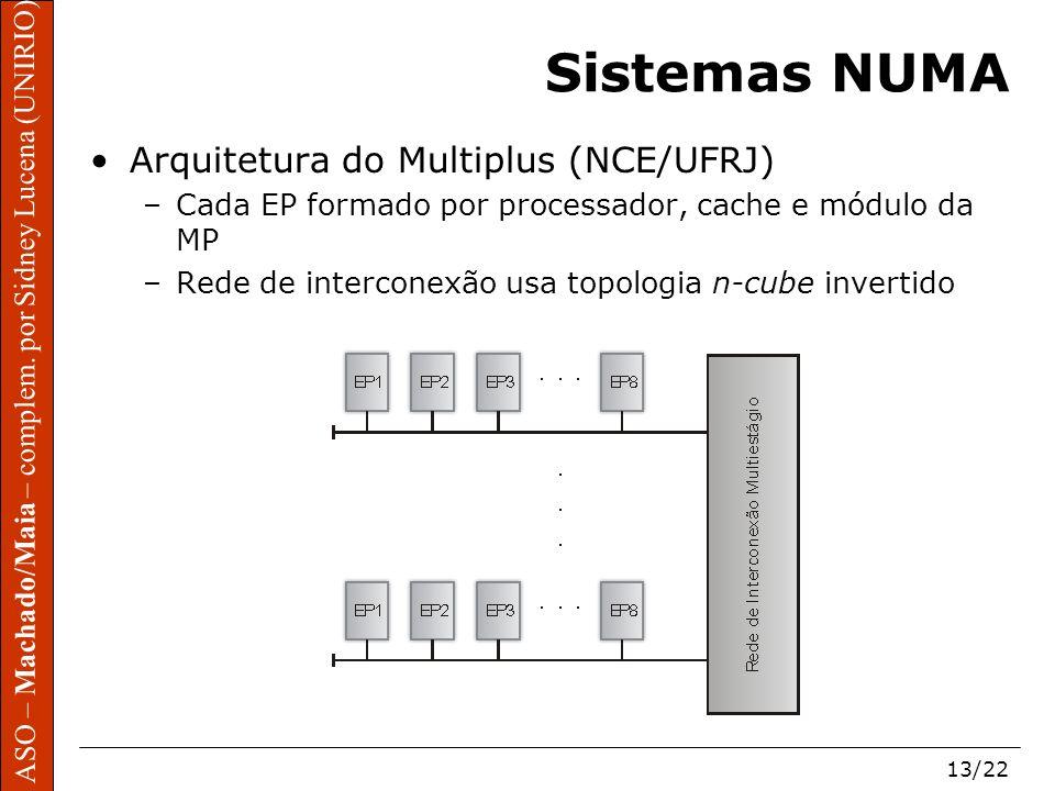 Sistemas NUMA Arquitetura do Multiplus (NCE/UFRJ)