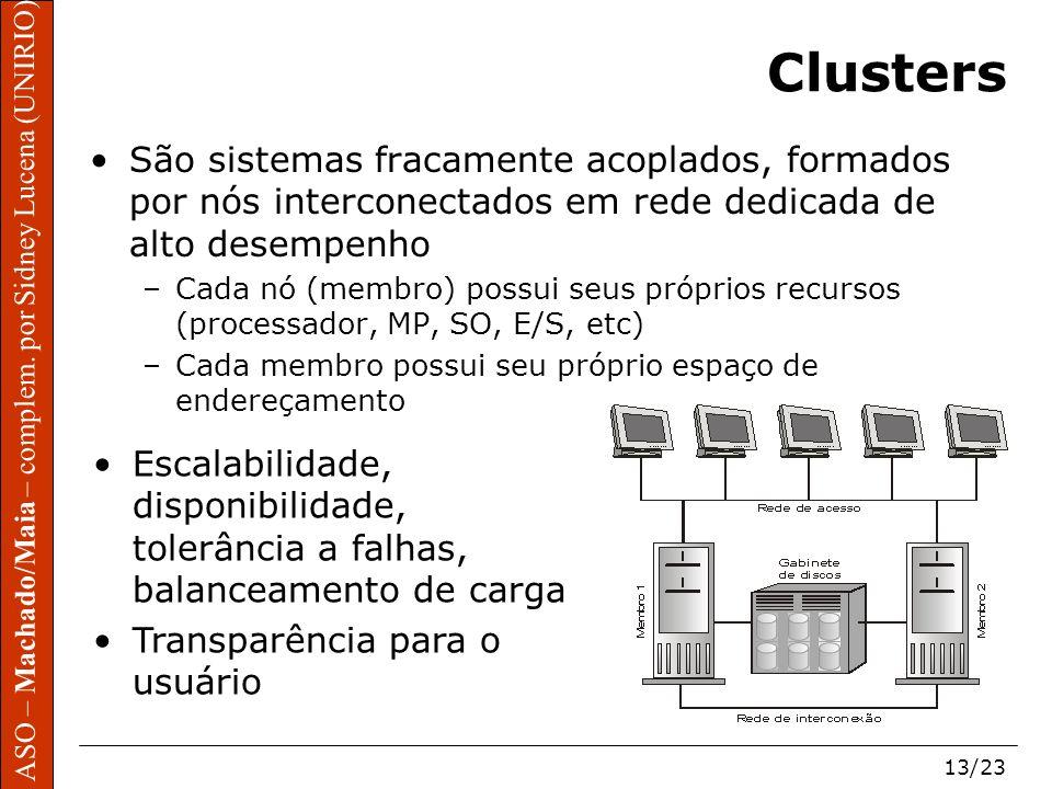 Clusters São sistemas fracamente acoplados, formados por nós interconectados em rede dedicada de alto desempenho.