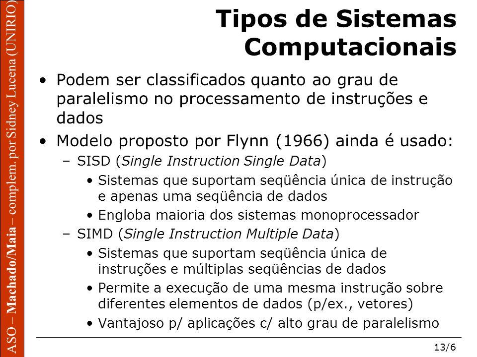 Tipos de Sistemas Computacionais