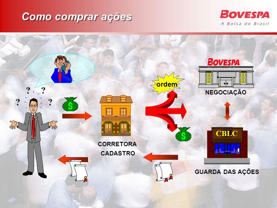 Como comprar ações CBLC ordem NEGOCIAÇÃO CORRETORA CADASTRO
