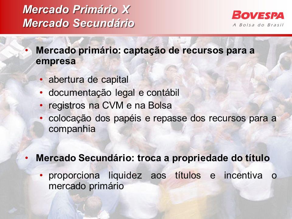 Mercado Primário X Mercado Secundário