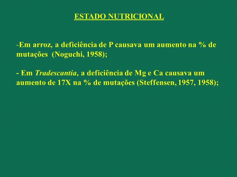 ESTADO NUTRICIONAL Em arroz, a deficiência de P causava um aumento na % de mutações (Noguchi, 1958);