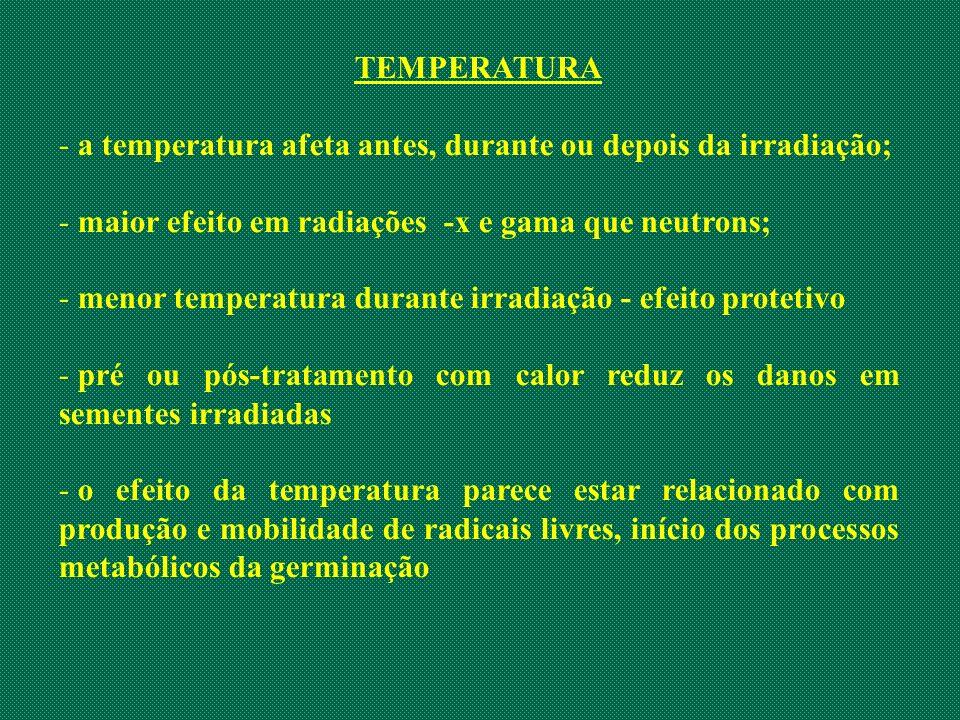 TEMPERATURA a temperatura afeta antes, durante ou depois da irradiação; maior efeito em radiações -x e gama que neutrons;