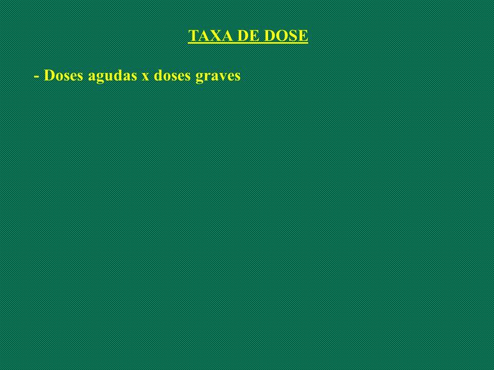 TAXA DE DOSE - Doses agudas x doses graves
