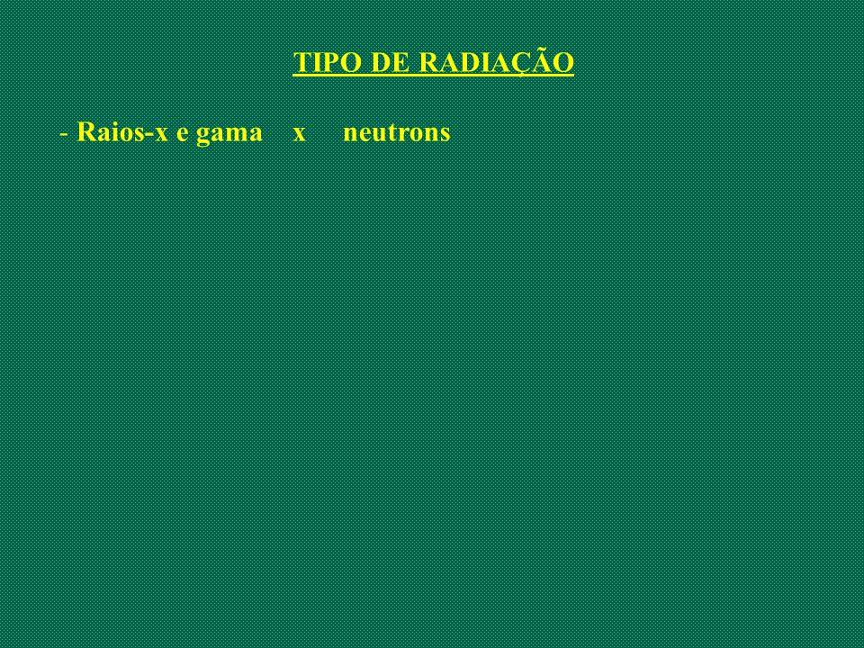 TIPO DE RADIAÇÃO Raios-x e gama x neutrons
