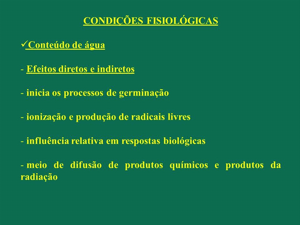 CONDIÇÕES FISIOLÓGICAS