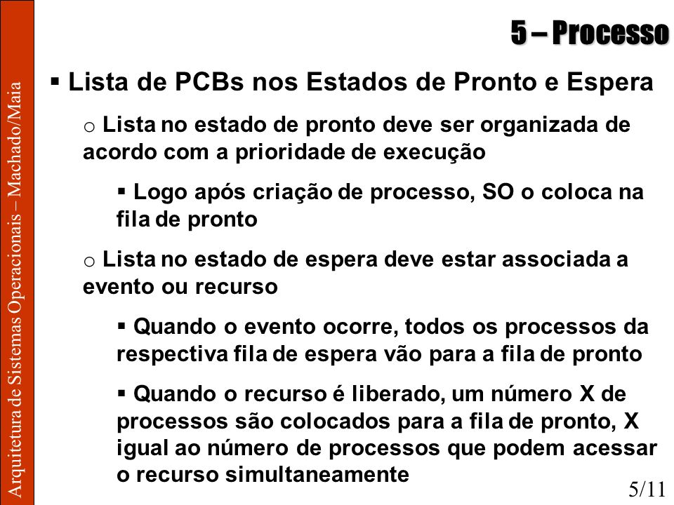 5 – Processo Lista de PCBs nos Estados de Pronto e Espera