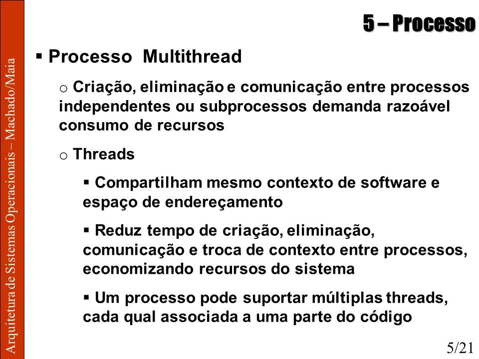 5 – Processo Processo Multithread