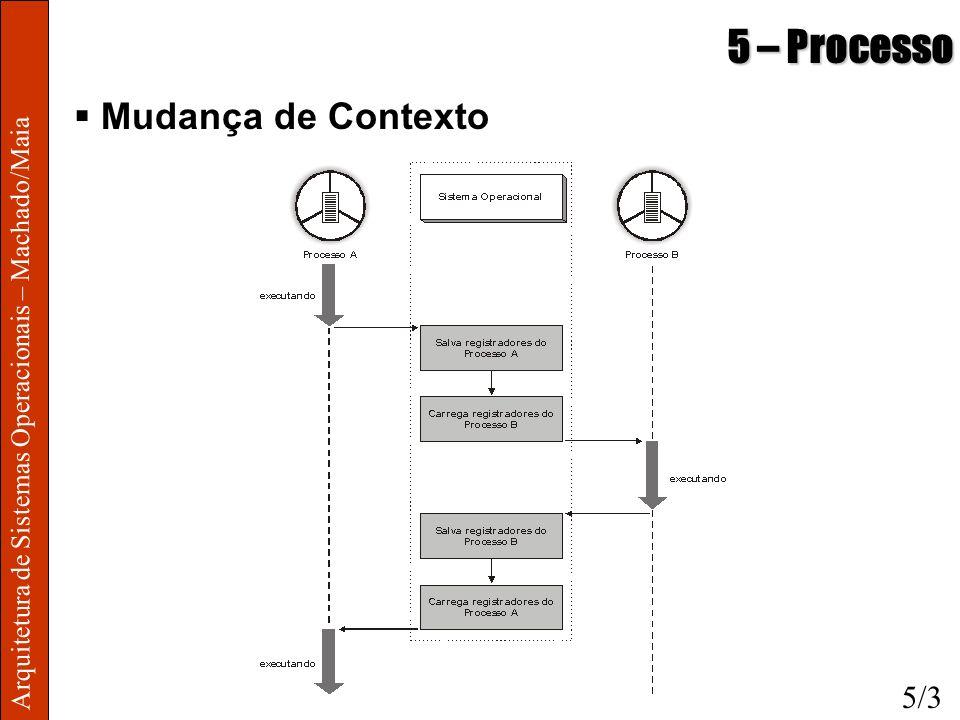 5 – Processo Mudança de Contexto 5/3
