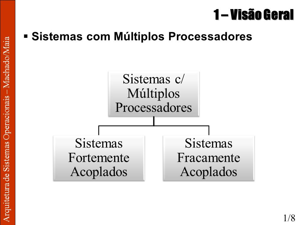 1 – Visão Geral Sistemas com Múltiplos Processadores 1/8