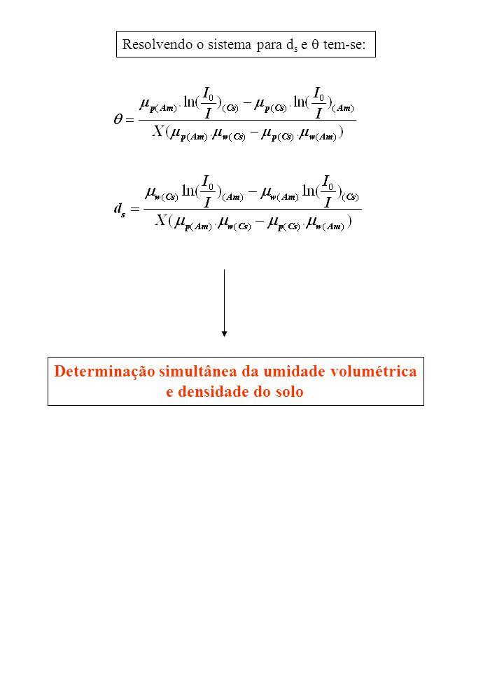 Determinação simultânea da umidade volumétrica