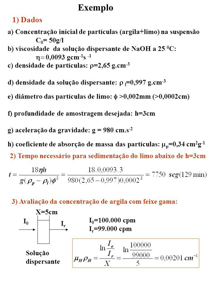 Exemplo1) Dados. a) Concentração inicial de partículas (argila+limo) na suspensão. C0= 50g/l.
