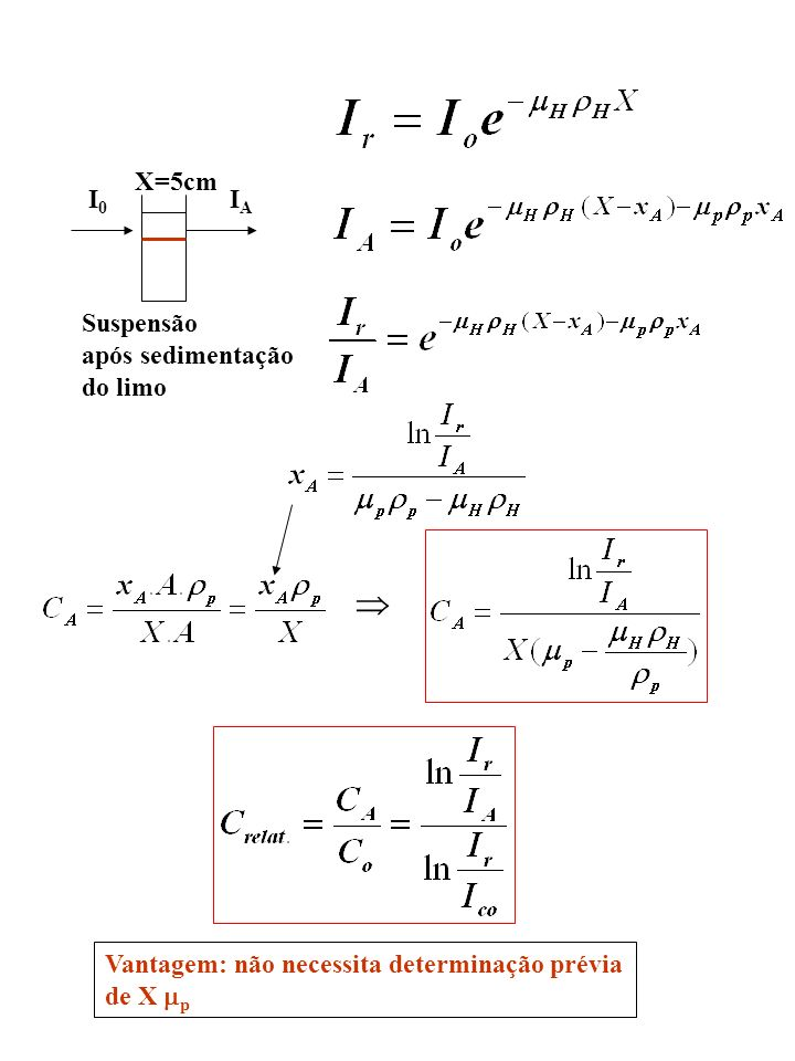  I0 IA X=5cm Suspensão após sedimentação do limo