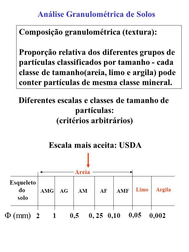 Diferentes escalas e classes de tamanho de (critérios arbitrários)