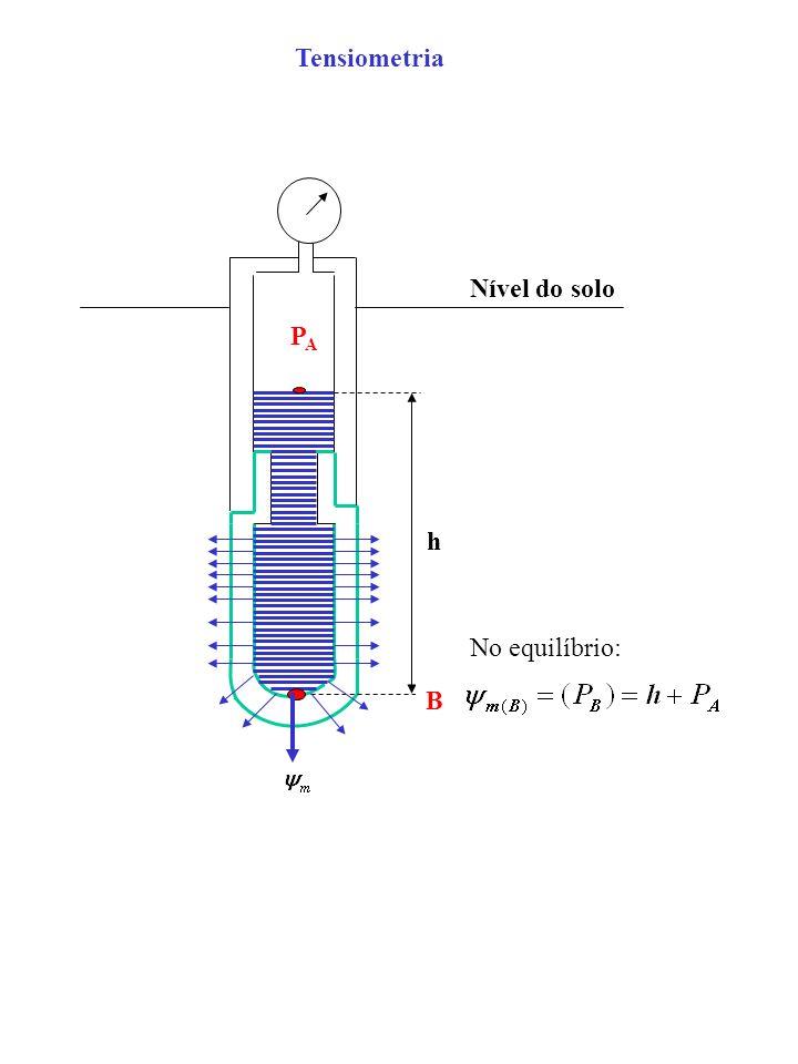 Tensiometria Nível do solo PA h No equilíbrio: B