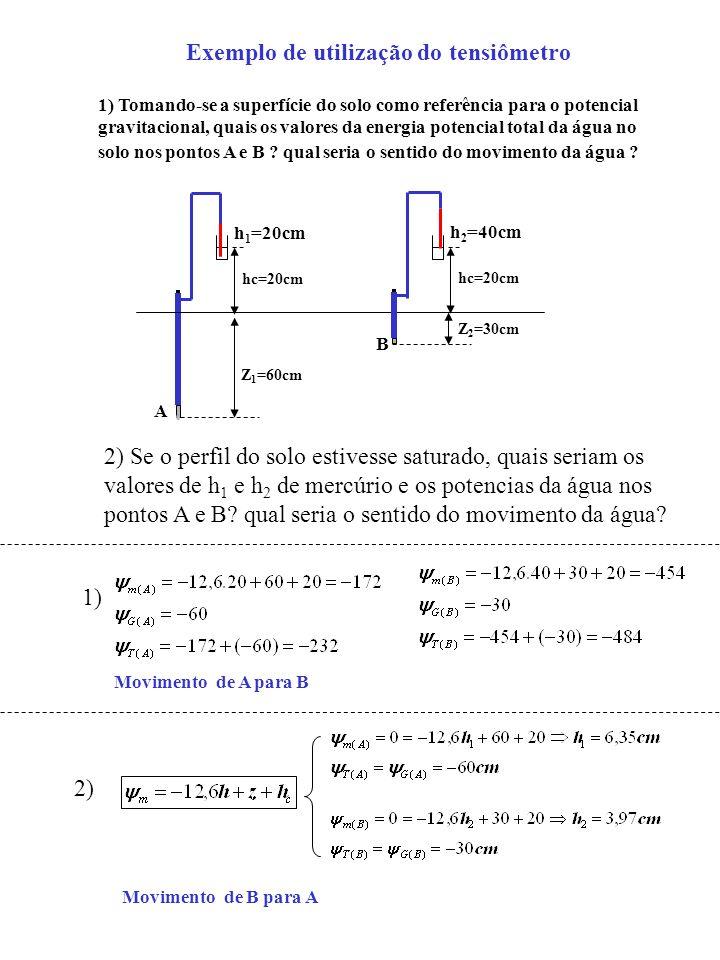 Exemplo de utilização do tensiômetro