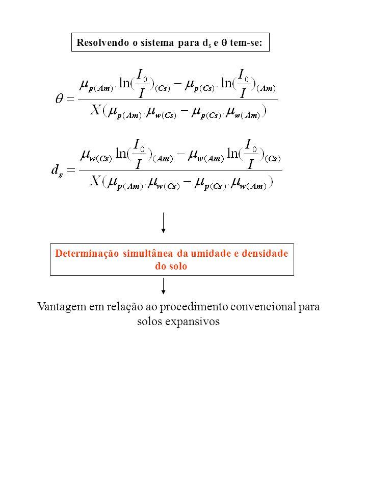 Determinação simultânea da umidade e densidade