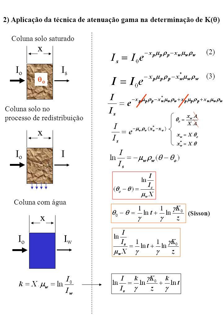 2) Aplicação da técnica de atenuação gama na determinação de K(q)
