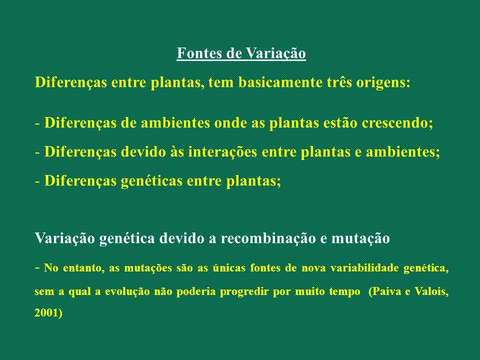Fontes de Variação Diferenças entre plantas, tem basicamente três origens: Diferenças de ambientes onde as plantas estão crescendo;