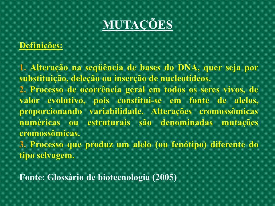 MUTAÇÕES Definições: 1. Alteração na seqüência de bases do DNA, quer seja por substituição, deleção ou inserção de nucleotídeos.