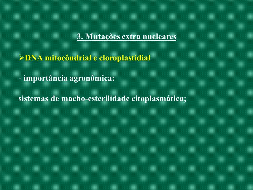 3. Mutações extra nucleares