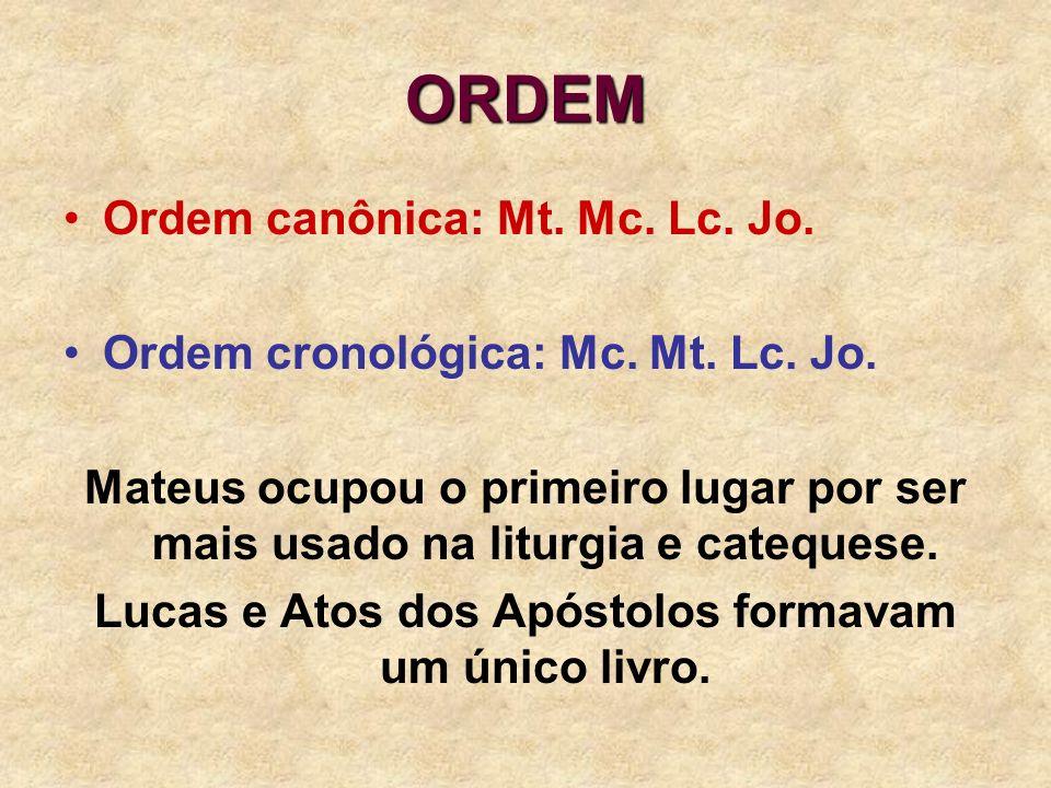 Lucas e Atos dos Apóstolos formavam um único livro.