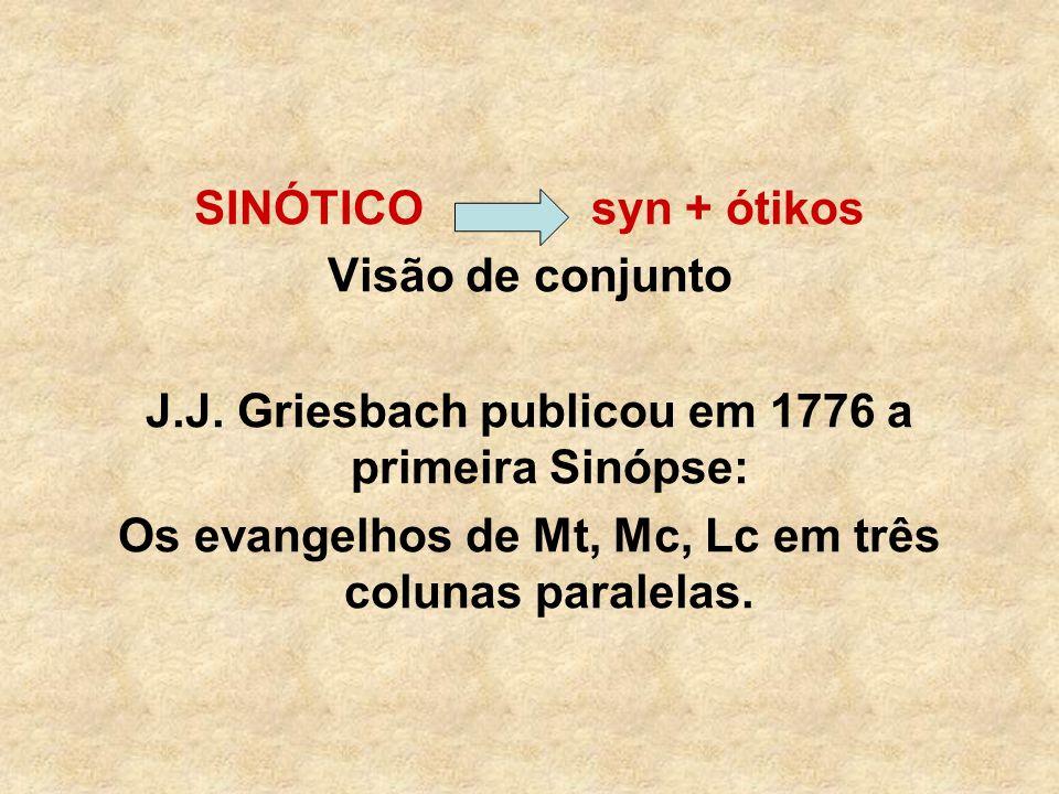 J.J. Griesbach publicou em 1776 a primeira Sinópse: