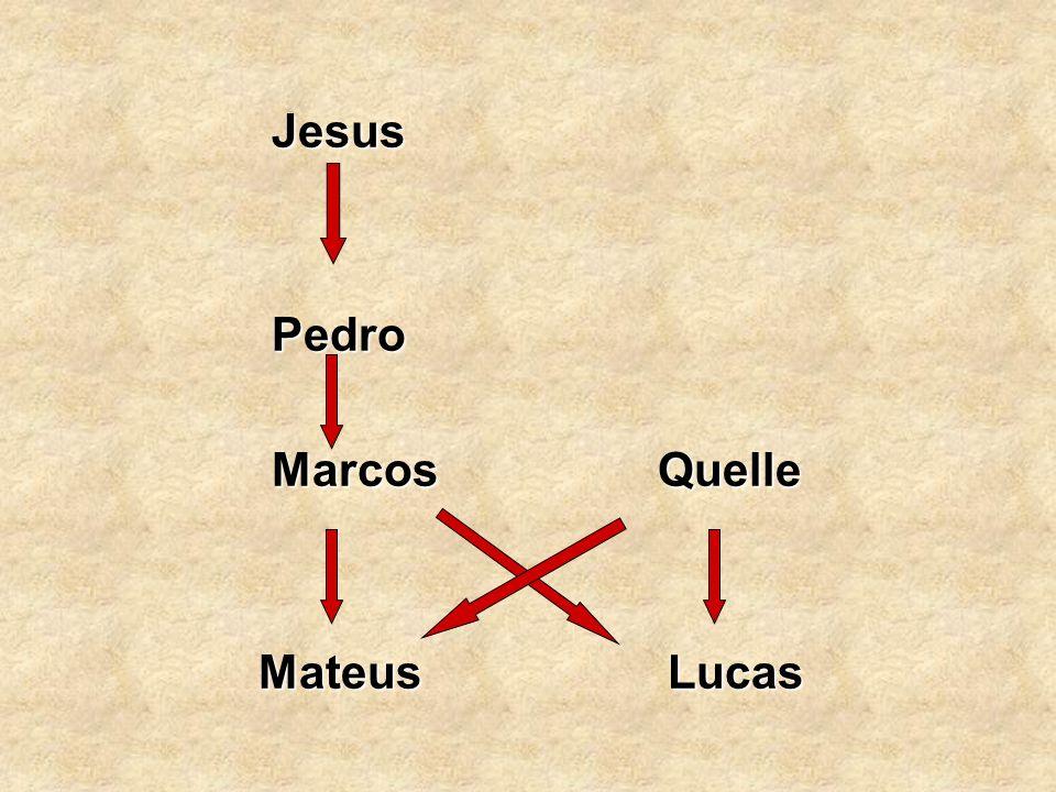 Jesus Pedro Marcos Quelle Mateus Lucas