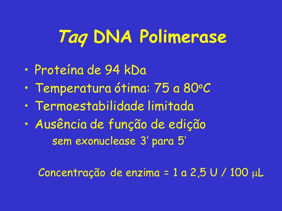 Taq DNA Polimerase Proteína de 94 kDa Temperatura ótima: 75 a 80oC